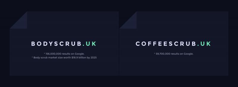 CoffeeScrub BodyScrub UK.png